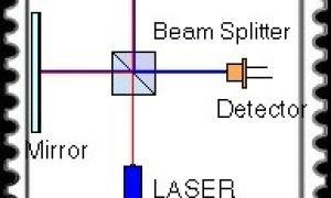 лазерный микрофон для прослушки