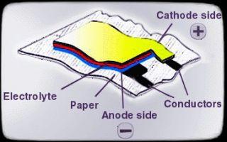 Нанотехнологии для аккумуляторов