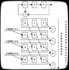 Пример работы ЛРС