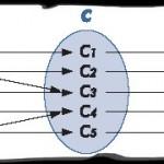Модель Белла и Лападула
