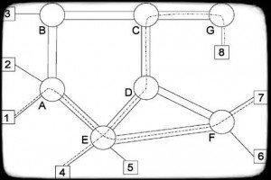 Общая структура сети с коммутацией абонентов