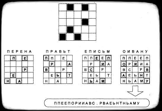 Интересные факты о Кригсмарине
