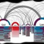 Система технологий управления потоком данных