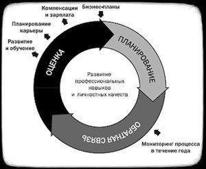 Sozdanie_slughbyi_informacionnoy_bezopasnosti_predpriyatiya