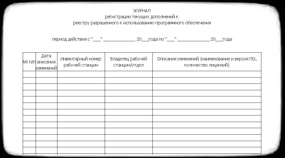Журнал Регистрации Локальных Нормативных Актов