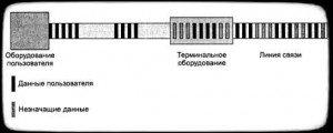 терминальное устройство коммутации каналов
