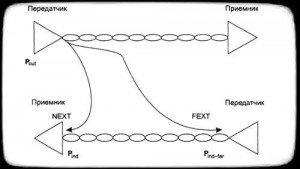 характеристика линий переходное затухание