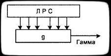 фильтрующий поточный шифр