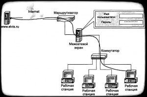 сетевой экран1