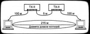 схема для расчета размера сети