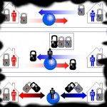 Системы управления распределениями криптоключами