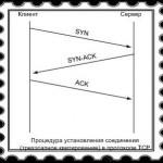 Трехэтапное Квитирование TCP — Флаги SYN и ACK