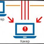 Microsoft будет защищать пользователей от MiTM-атак