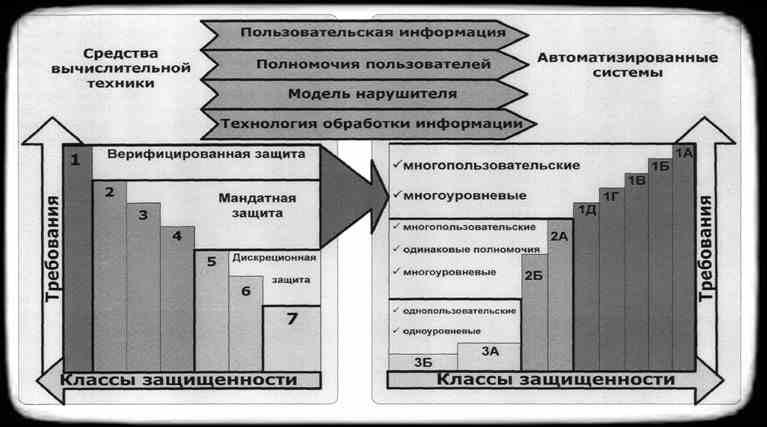 должностная инструкция техник операторов - фото 3