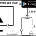 Двухфакторная аутентификация уязвима на мобильных устройств
